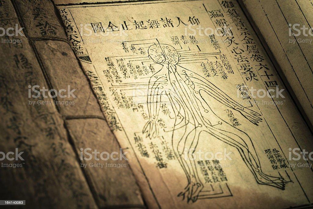 Old medicine book from Qing Dynasty stok fotoğrafı