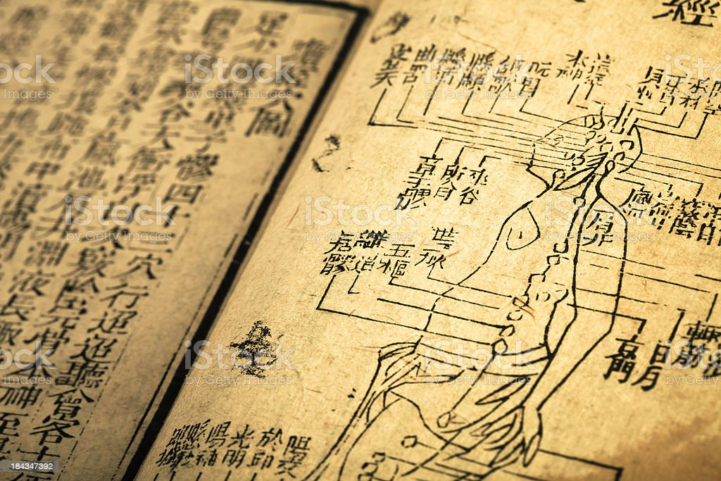 Old medicine book from Qing Dynasty​​​ foto