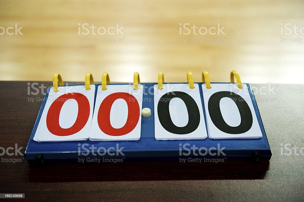 old score board stock photo