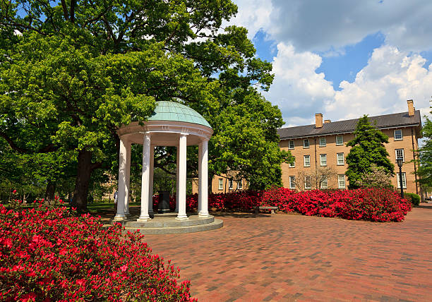 Old Well at UNC-CH in the Springtime