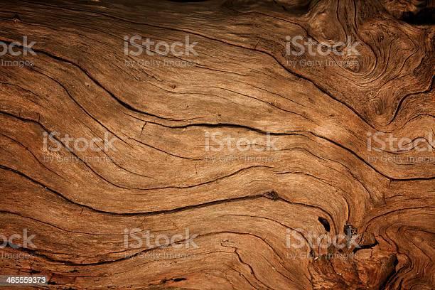 Photo of Old wood background