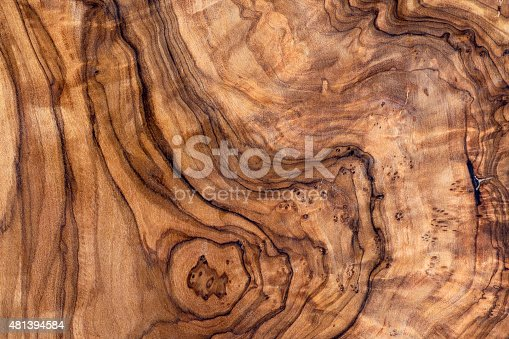 Olive Wood Grain Pattern Background