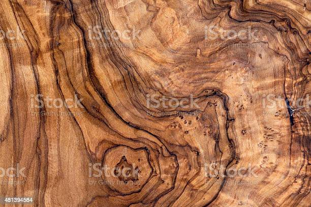 Photo of Olive Wood Grain Pattern Background