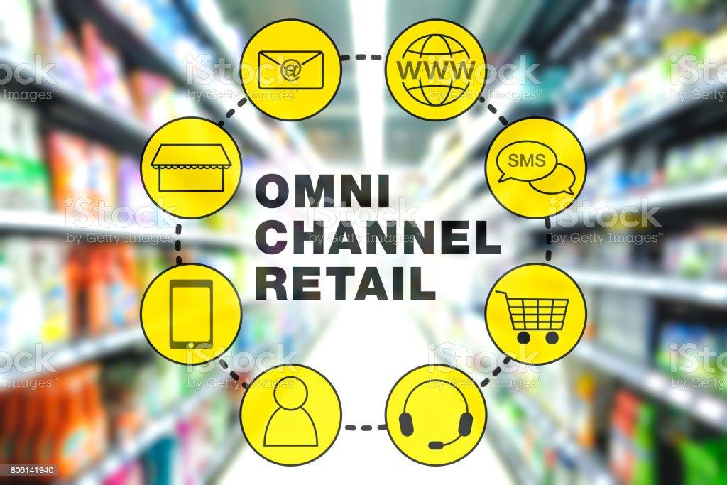 Omni Channel Retail Marketing Concept stock photo