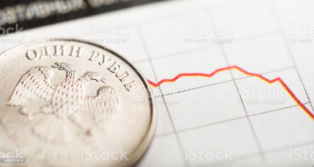 Una moneda de rublos en gráfico fluctuante. Tasa de Rublo Ruso (poca profundidad DOF) - foto de stock