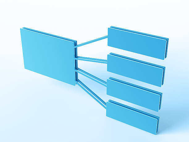One to Four Organization Chart 3D Render of a blue Organization Chart with blank fields: 1 to 4 connection. Very high resolution available! Use it for Your own composings!Related images: blue 3d business NOT map NOT background stock pictures, royalty-free photos & images