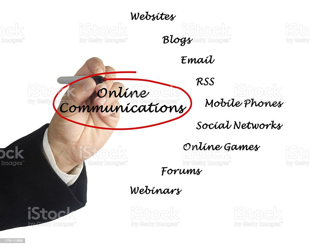 Online communications royalty-free stock photo