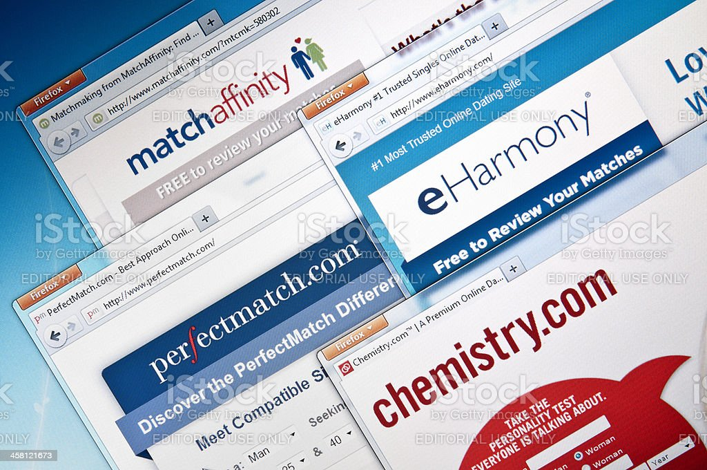 internetski oglasi za upoznavanje koji funkcioniraju