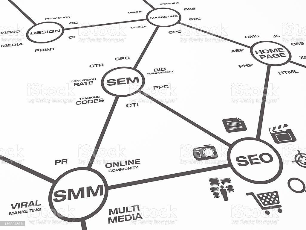 Mapa de Marketing en línea - foto de stock