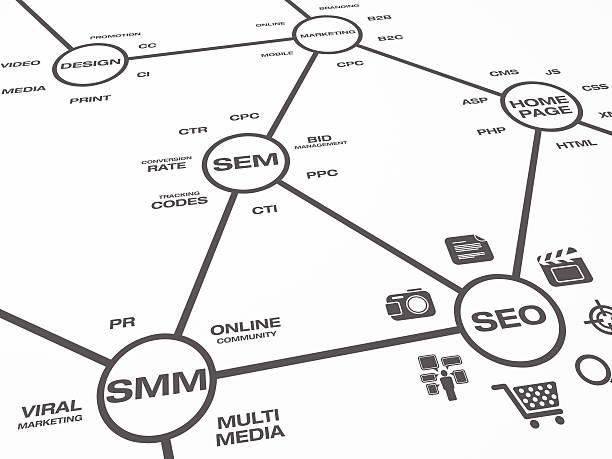 mappa di marketing online - micrografia elettronica a scansione foto e immagini stock