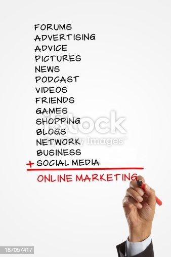453611003istockphoto Online Marketing 187057417