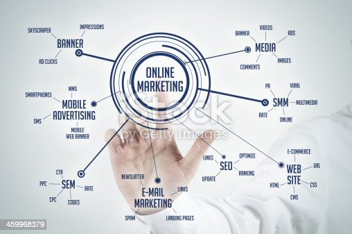 istock Online Marketing 459968379