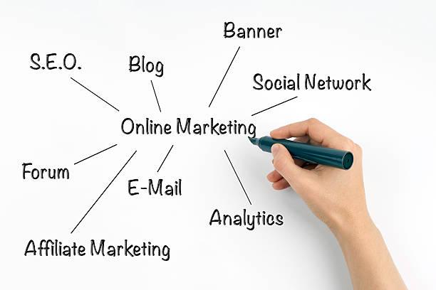 Marketingu Online – zdjęcie