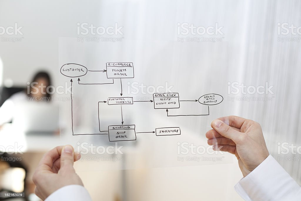 Online order solution stock photo