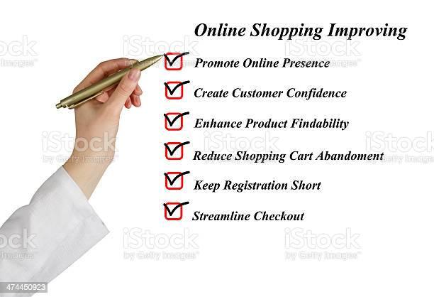 Online shopping improving picture id474450923?b=1&k=6&m=474450923&s=612x612&h=0 dypq59dte4hwmz115o7lejc ec6yi6ybpfcii1r1u=