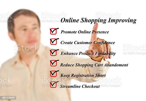 Online shopping improving picture id481039497?b=1&k=6&m=481039497&s=612x612&h=fvvcjgmax27qvs 6wvk3ntks4wyvq5mfd62s3h9rs4o=