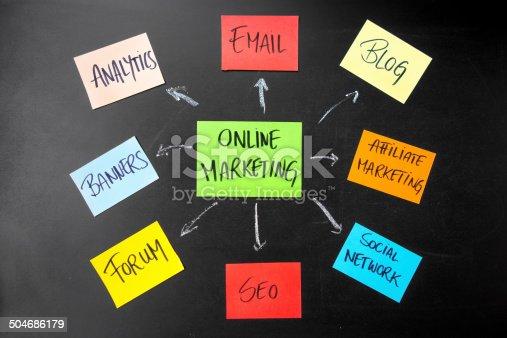 istock Online-Marketing 504686179