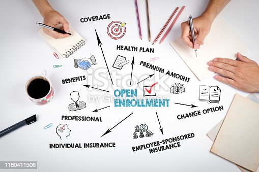 Open Enrollment concept. Chart with keywords and icons. Meeting at the office and conference table