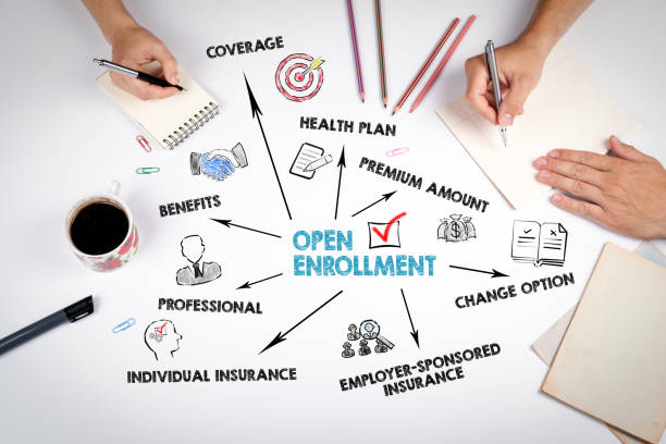 open enrollment concept. chart with keywords and icons - open enrollment stock photos and pictures