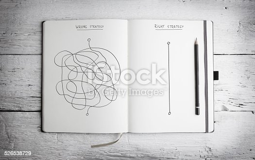 istock Open notepad with concept of right and wrong strategy 526538729
