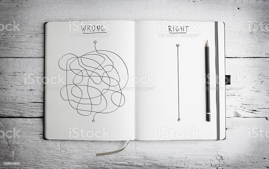 Open notepad with concept of right and wrong strategy stock photo