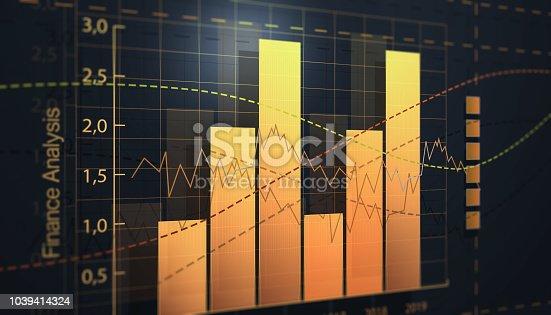 850496336 istock photo Orange color finance chart screen analysis 1039414324