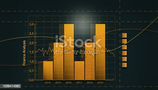 850496336 istock photo Orange color finance chart screen analysis 1039414382