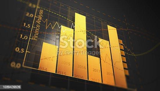 850496336 istock photo Orange color finance chart screen analysis 1039426526