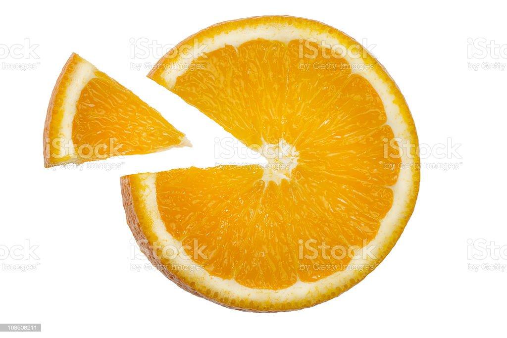 Orange section. stock photo