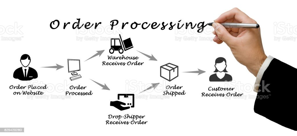 Order processing stock photo