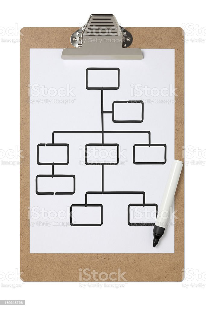 Organization chart on clipboard with clipping path.