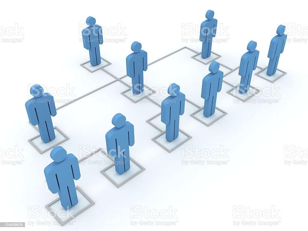 Organization Chart stock photo
