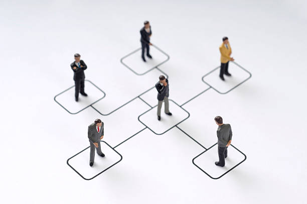 Organization chart 6 Businessmen figurines standing on organization chart organization chart stock pictures, royalty-free photos & images