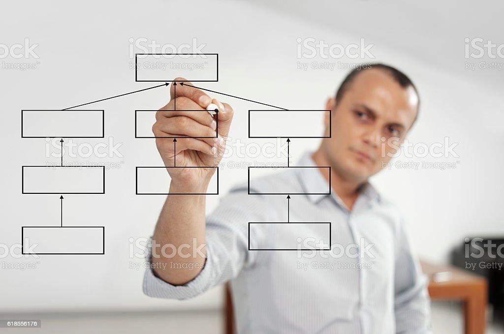 Businessman writing \'the organization plan\' on a visual transparent...