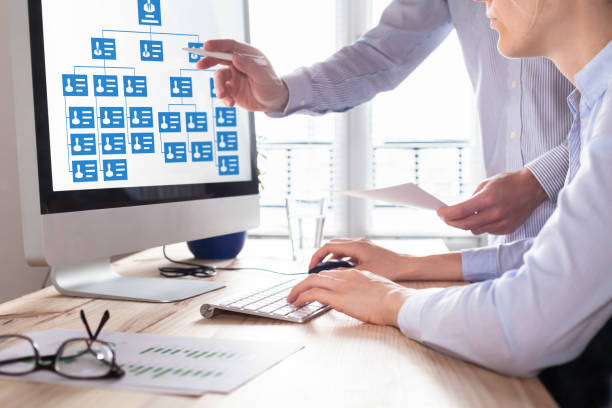 Organization chart with hierarchy structure of teams and employees in company. Human Resources Managers working with HR organizational diagram on computer screen in office, career concept stock photo