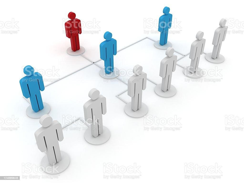 Organization stock photo