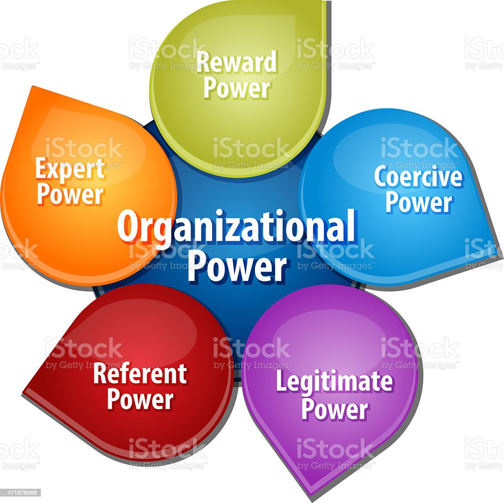 Organization power business diagram illustration stock photo