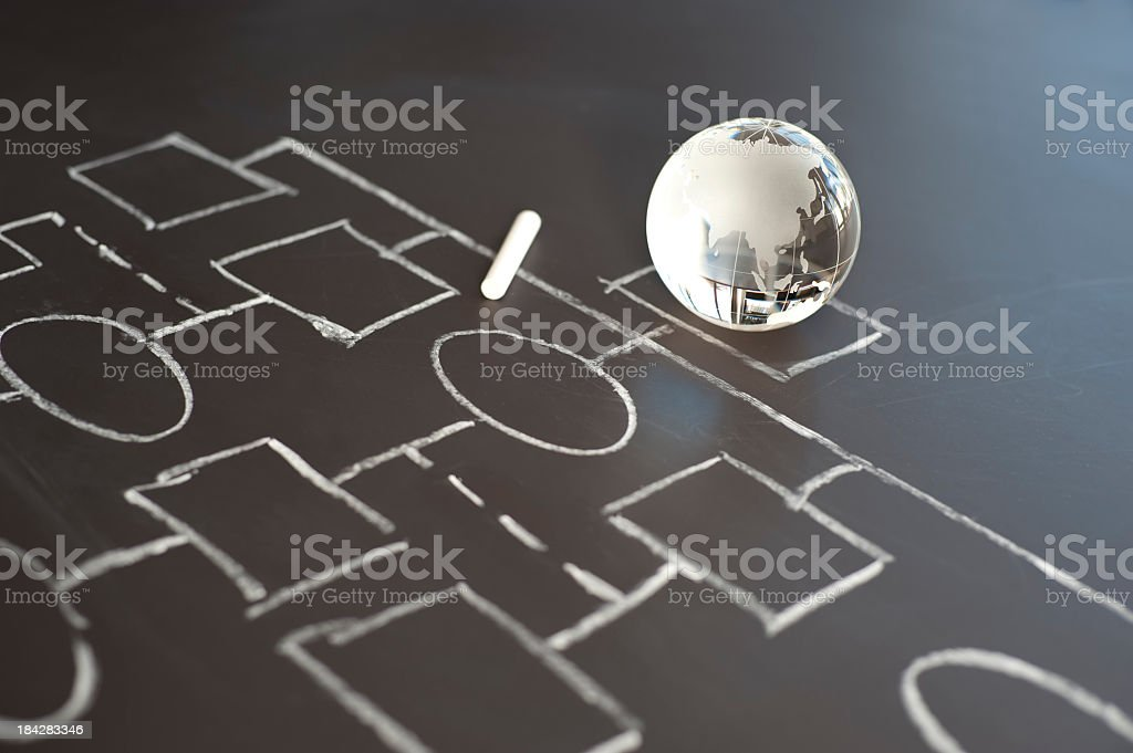 Organizational chart on a black board royalty-free stock photo