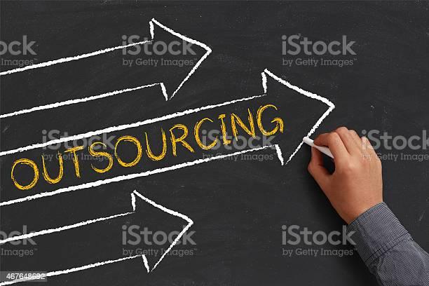 Outsourcing abstract picture id467648692?b=1&k=6&m=467648692&s=612x612&h= woknspqfyis8jcithkdbs 5swjsgl0nw8qvxztp5qm=
