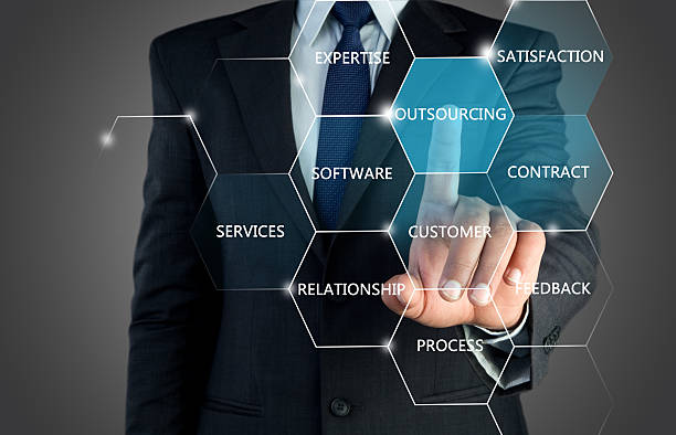 Outsourcing concept on touch screen Mid section view of a businessman hand touching outsourcing word on visual screen that represents of business outsourcing. outsourcing stock pictures, royalty-free photos & images