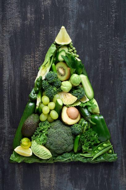 überkopf-serie verschiedene frische bio grün farbigen rohkost in form eines dreiecks - pyramide sammlung stock-fotos und bilder