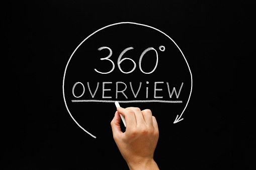 istock Overview 360 Degrees Concept 537098509