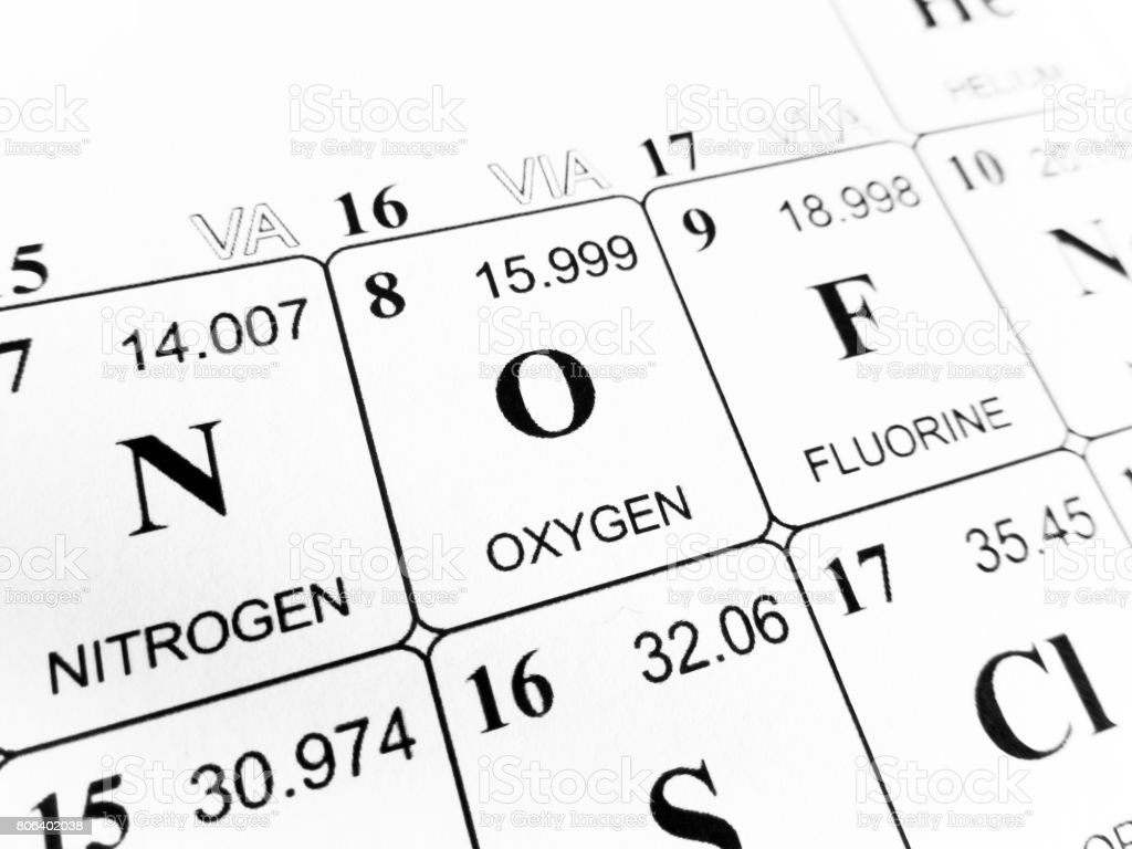 Oxgeno de la tabla peridica de los elementos fotografa de stock oxgeno de la tabla peridica de los elementos foto de stock libre de derechos urtaz Images