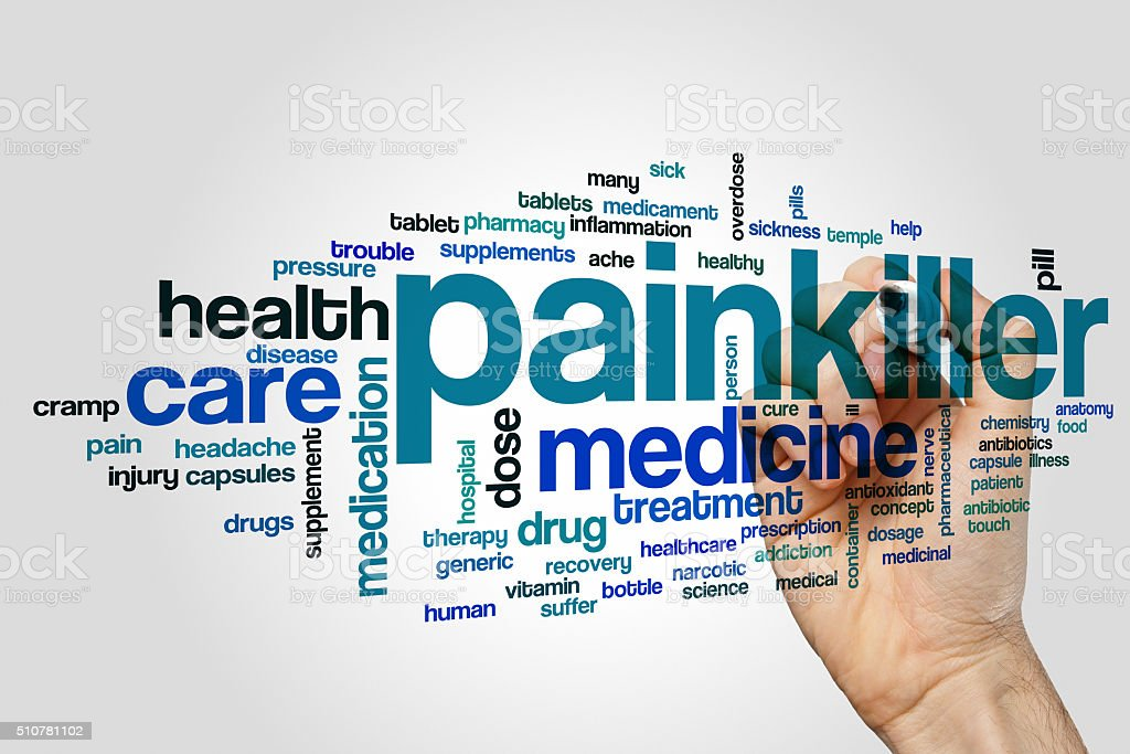 Painkiller word cloud concept stock photo