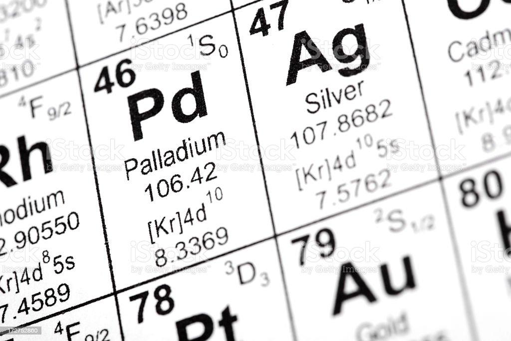 Palladium Element Stock Photo More Pictures Of Atom Istock