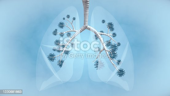 Lung Cancer, Lung Infection, COVID-19, Pandemic - Illness, Coronavirus