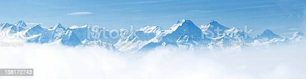 Photo of Panorama of Snow Mountain Landscape Alps