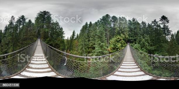 Panorama on hanging rope bridge picture id860451536?b=1&k=6&m=860451536&s=612x612&h=y9k8 cv2wg6yzoblaxmb263ti2zuap2hdsn64poecto=