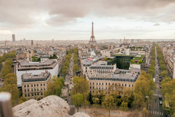 Panoramablick vom Arc de Triomphe – Foto