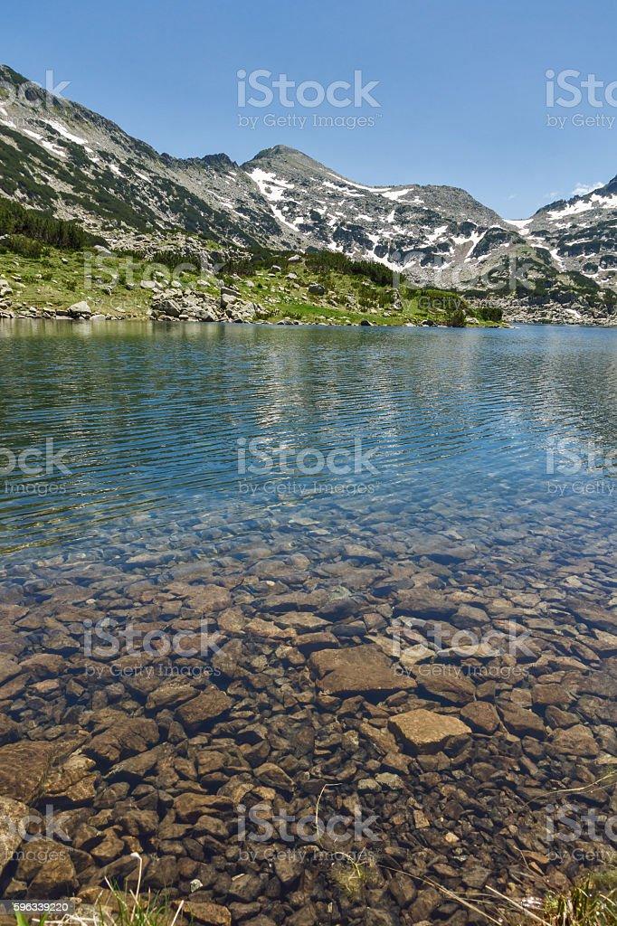 Panoramic view of Dzhano peak and Popovo lake, Pirin Mountain royalty-free stock photo
